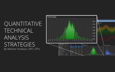 Quantitative Technical Analysis Strategies