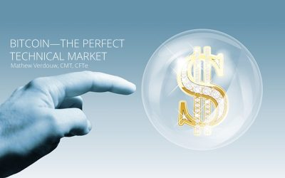 Bitcoin – The perfect technical market