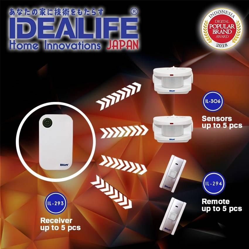 Idealife - Motion Sensor Doorbell - Bell Pintu Sensor Gerak - Il-3062
