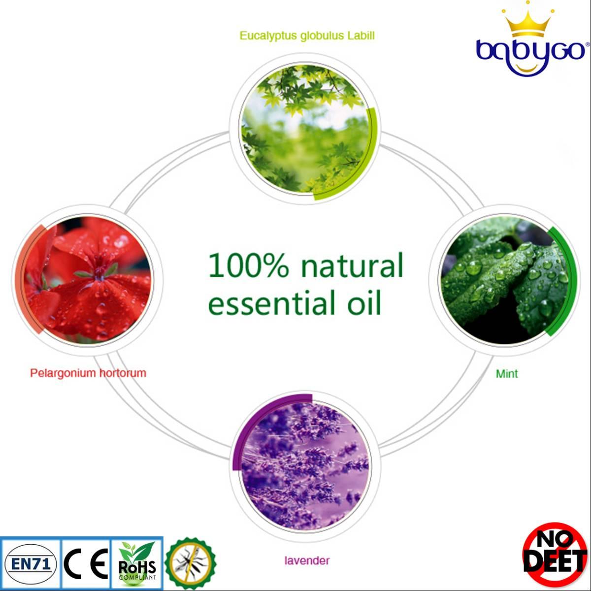 Babygo Neoprene Clip Mosquito Repellent Green (klip Anti Nyamuk)3