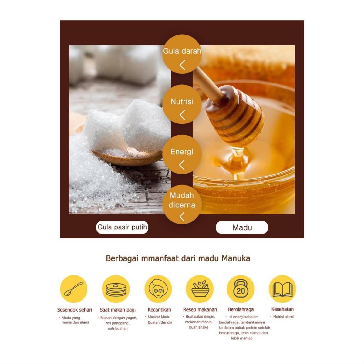Jojo Manuka Honey Mg0 30+ 500 Gr ( 6 Botol)1