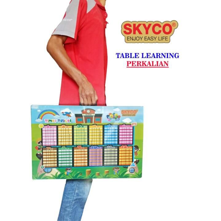 Meja Belajar Anak / Kids Table / Meja Belajar Lipat Motif Perkalian0