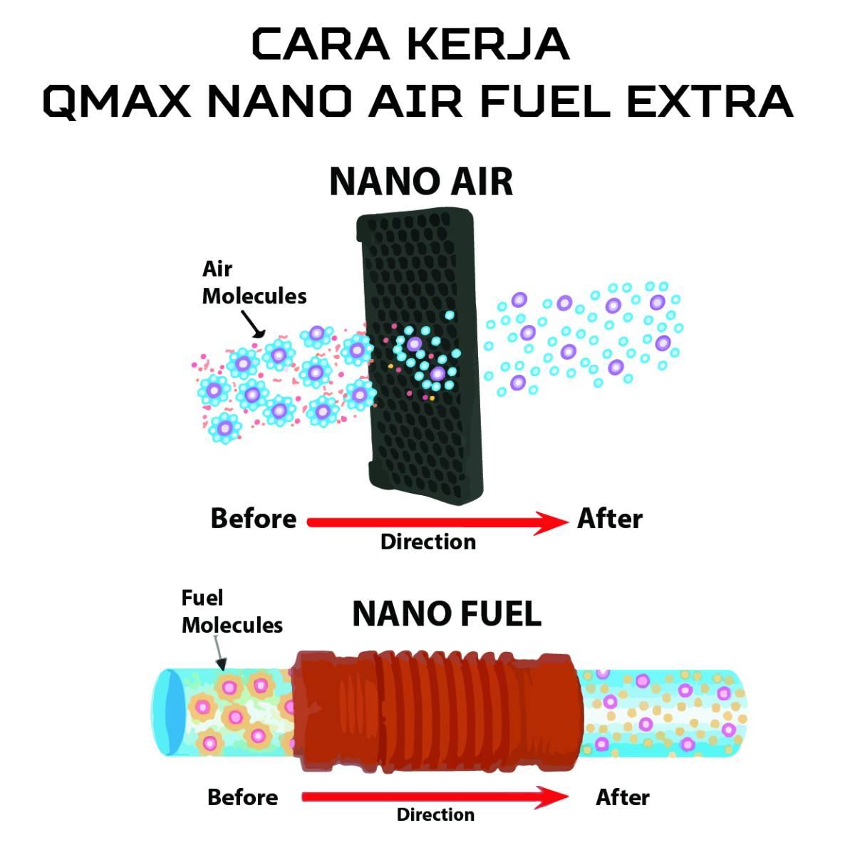 Qmax Nano Air Fuel Extra2