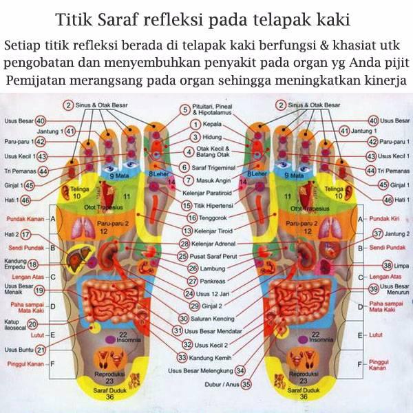 Sandal Pijit Utk Kesehatan - Slippers Massage Effect3