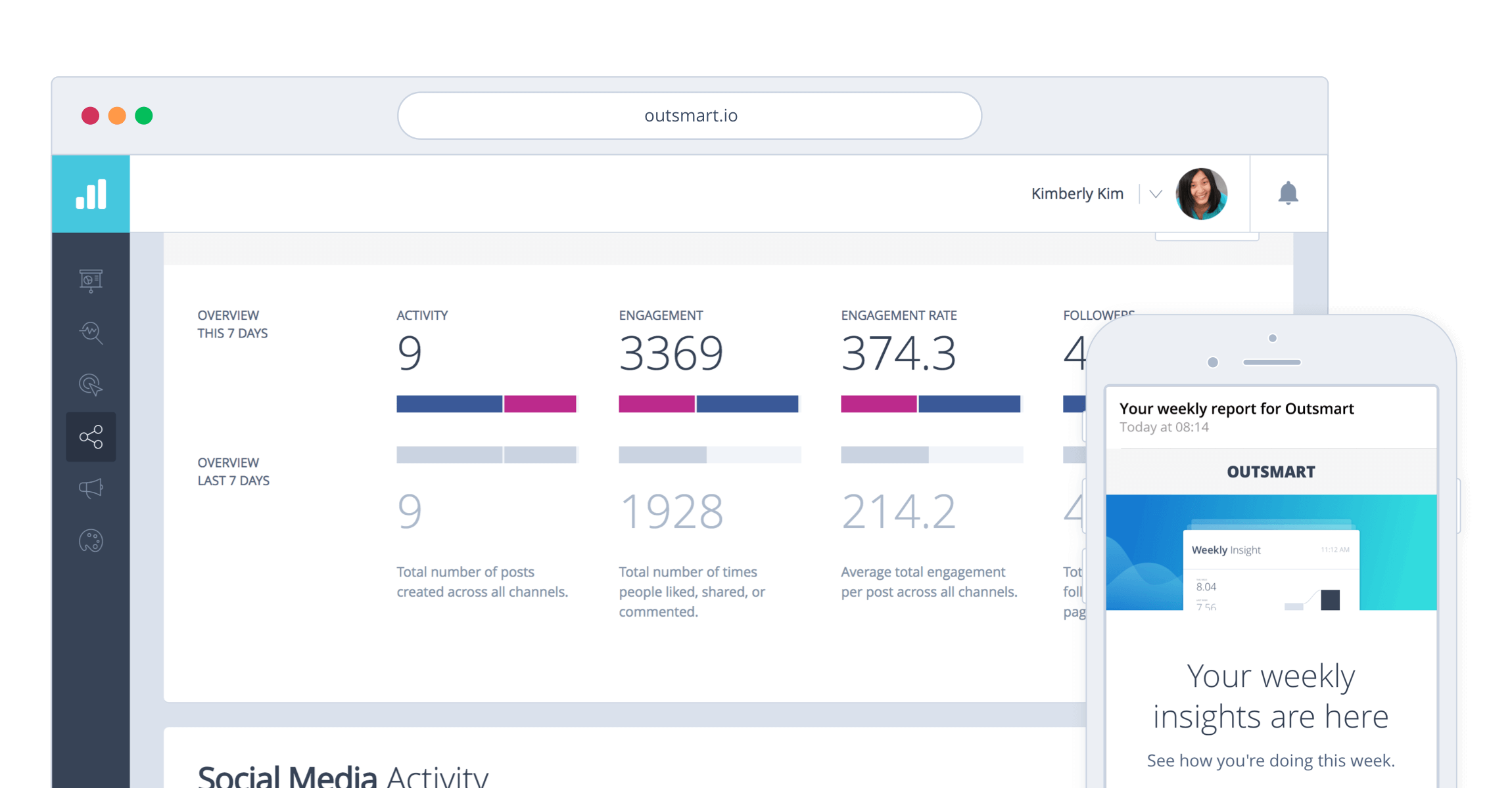 Outsmart Twitter analytics reports that gets delivered directly to your inbox