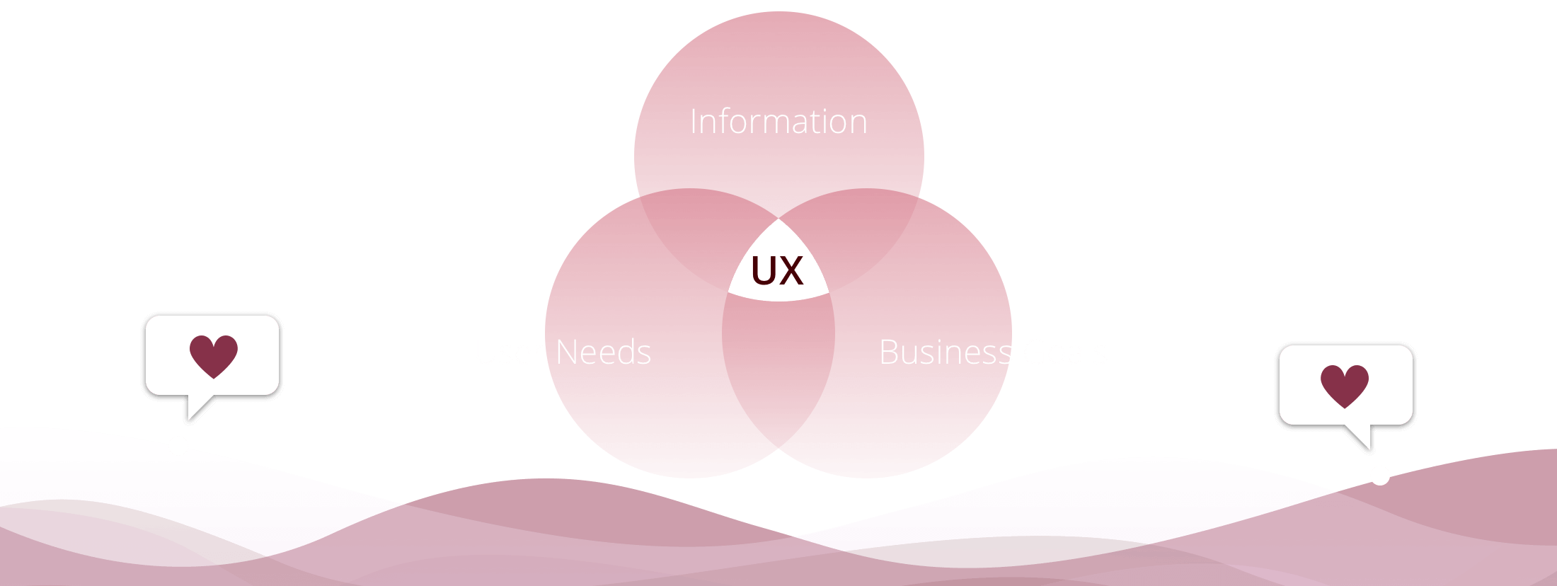 Outsmart - Optimize user experience (UX) to increase content engagement