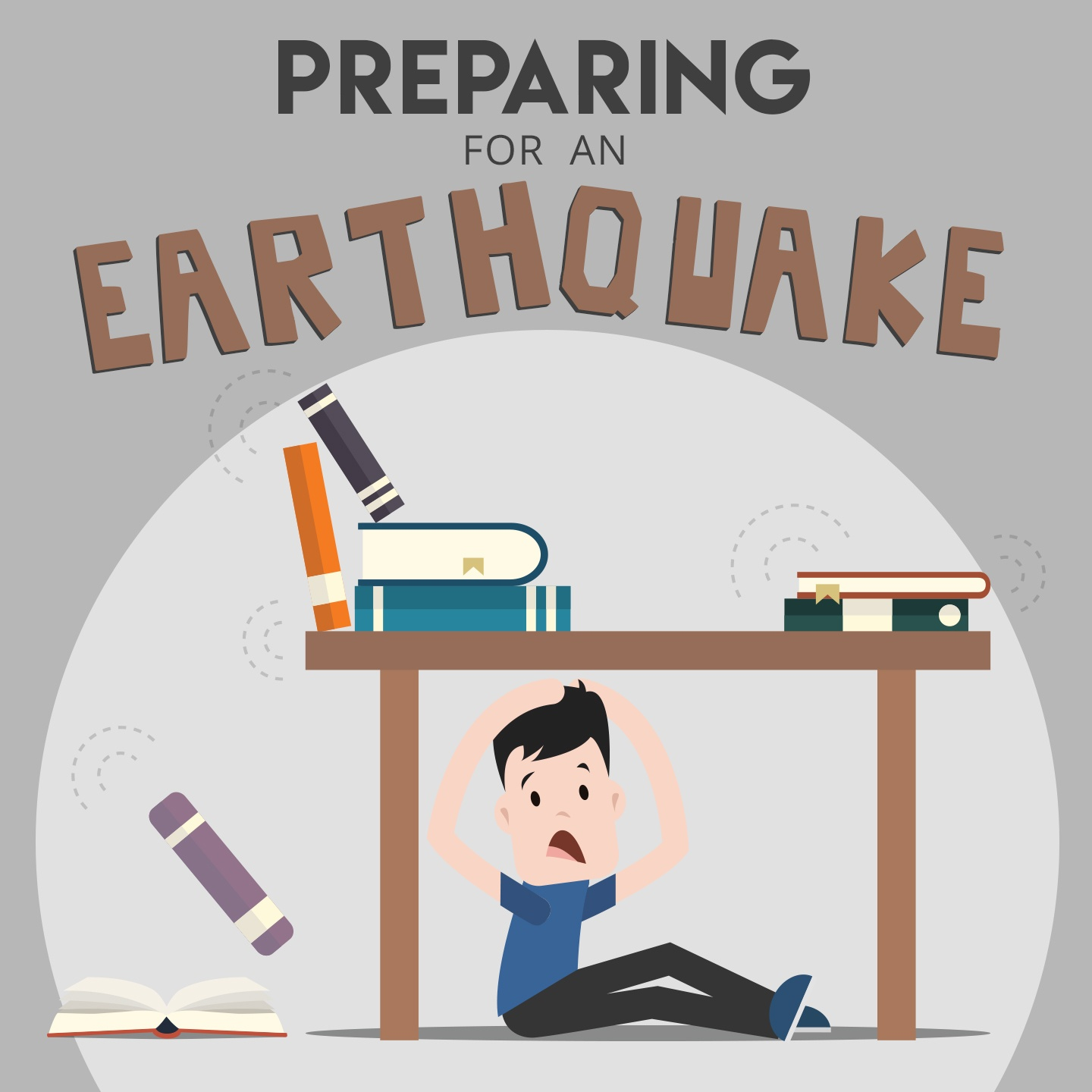 Preparing For An Earthquake on 14 Times Table