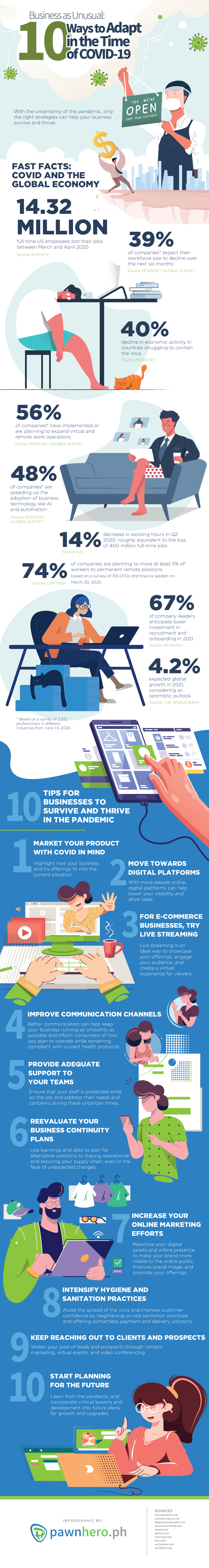 [Infographic] 10 Ways to Adapt in the Time of COVID-19