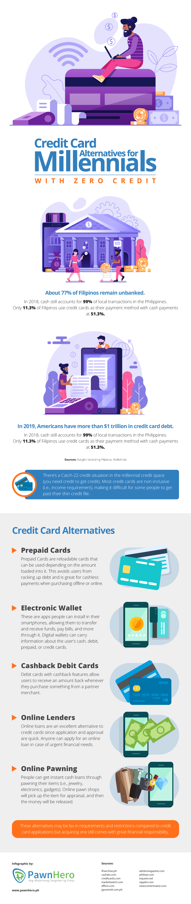 Infographic about Credit Card Alternatives for Millennials With Zero Credit