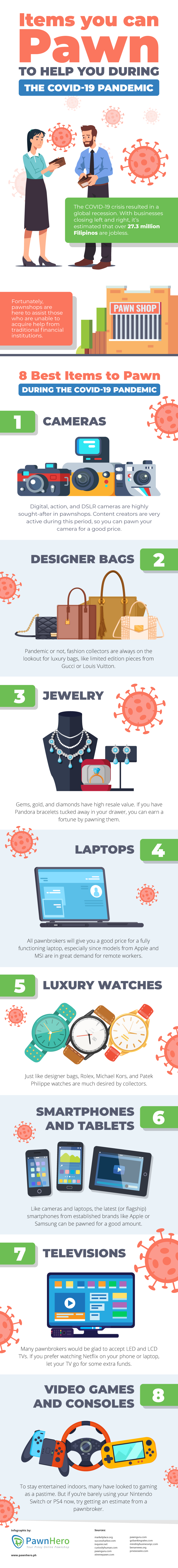 [Infographic] Items You Can Pawn to Help You During the COVID-19 Pandemic