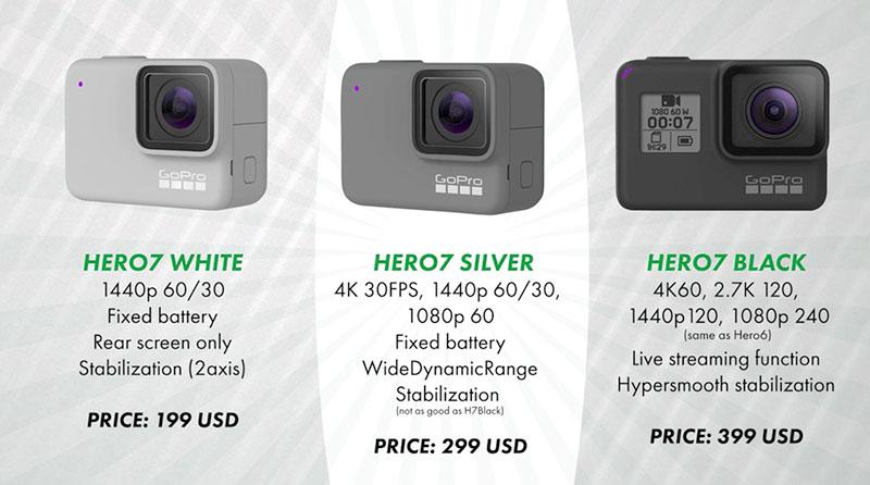 Giá gopro hero 7 2018.jpg