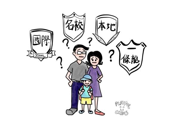 如何挑選適合子女的學校?