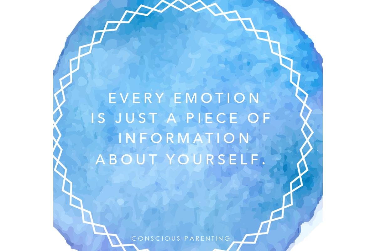 自我探索練習-1:  提高情緒覺知