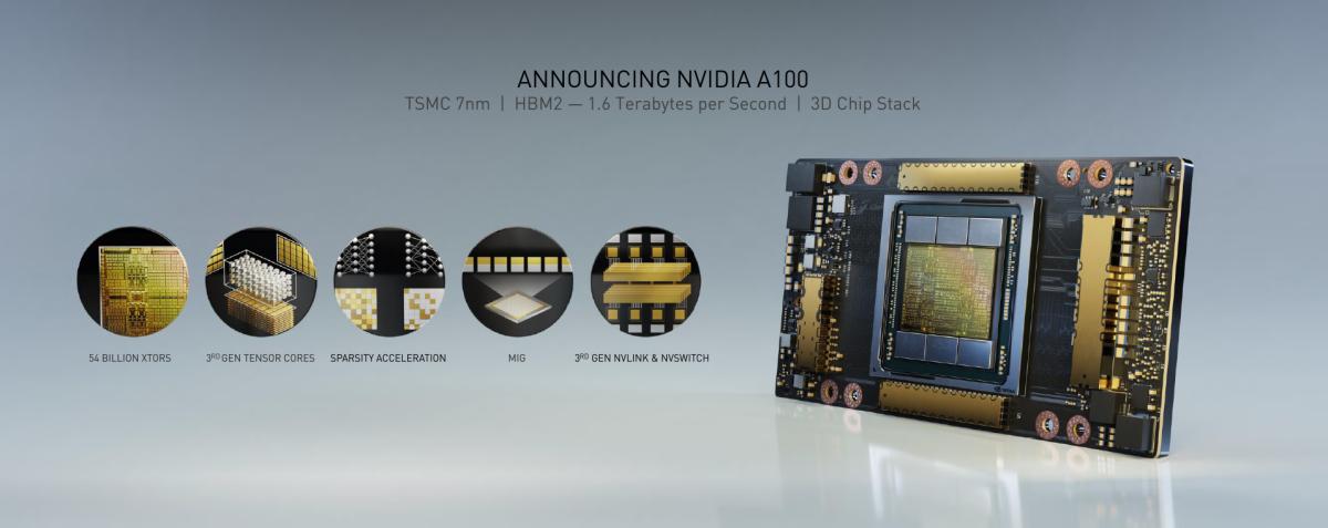 Ampere 核心採用 TSMC 7nm 製程,並未採用傳說中的 Samsung 5/7nm 製程。