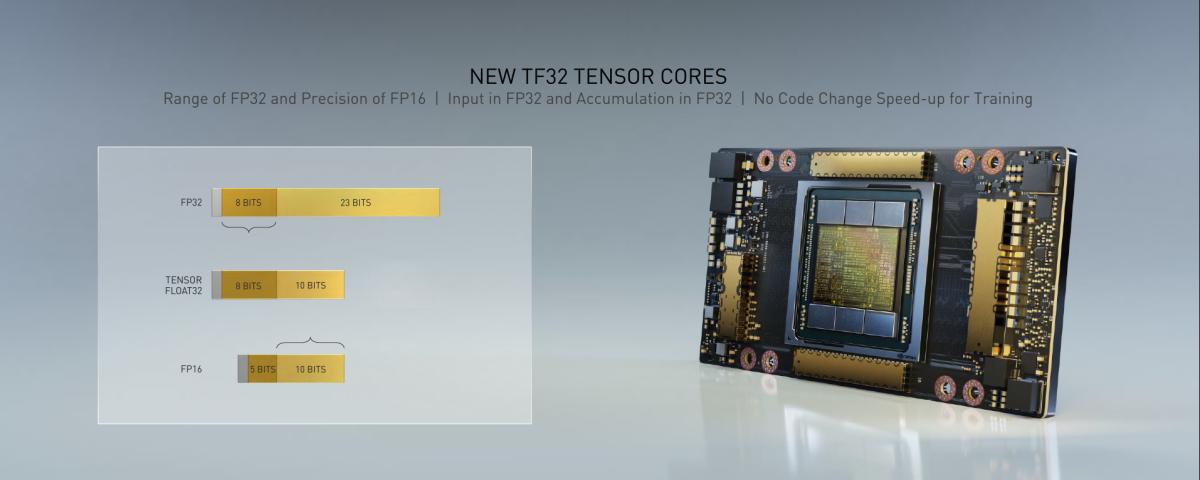 Ampere A100 架構新增Tensor Float32 Cores