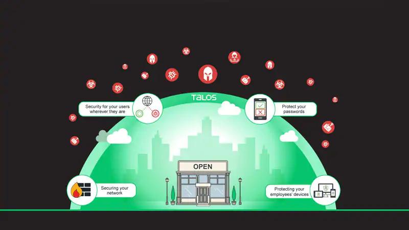 思科的網絡安全解決方案,集合防火牆、端點和 VPN 安全、雲端安全、電郵安全,從公司、分公司至員工在家工作都有全面的保護。