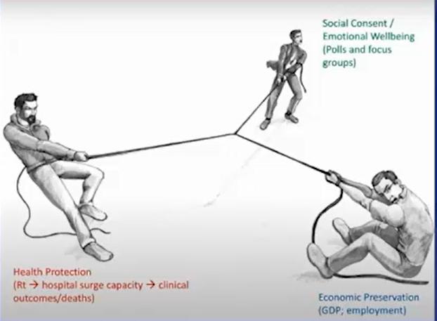 沈祖堯教授 簡報中的圖片,說明每人都有責任