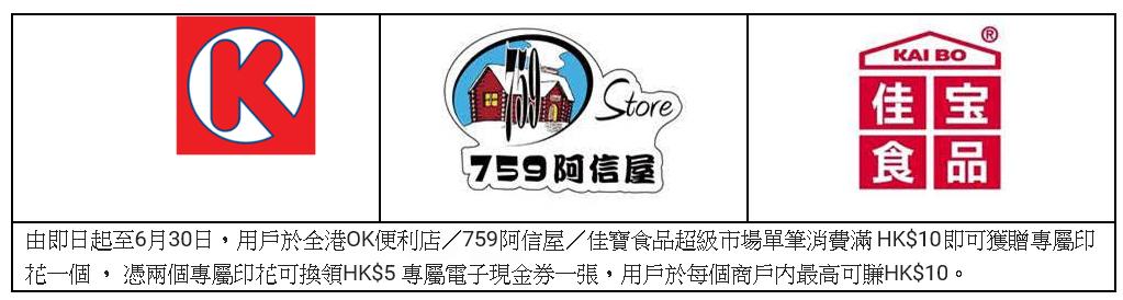 wechat pay hk 六月優惠
