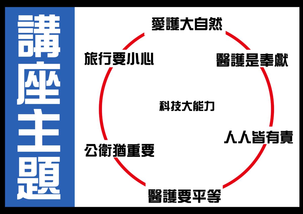 沈祖堯教授 講座的課題