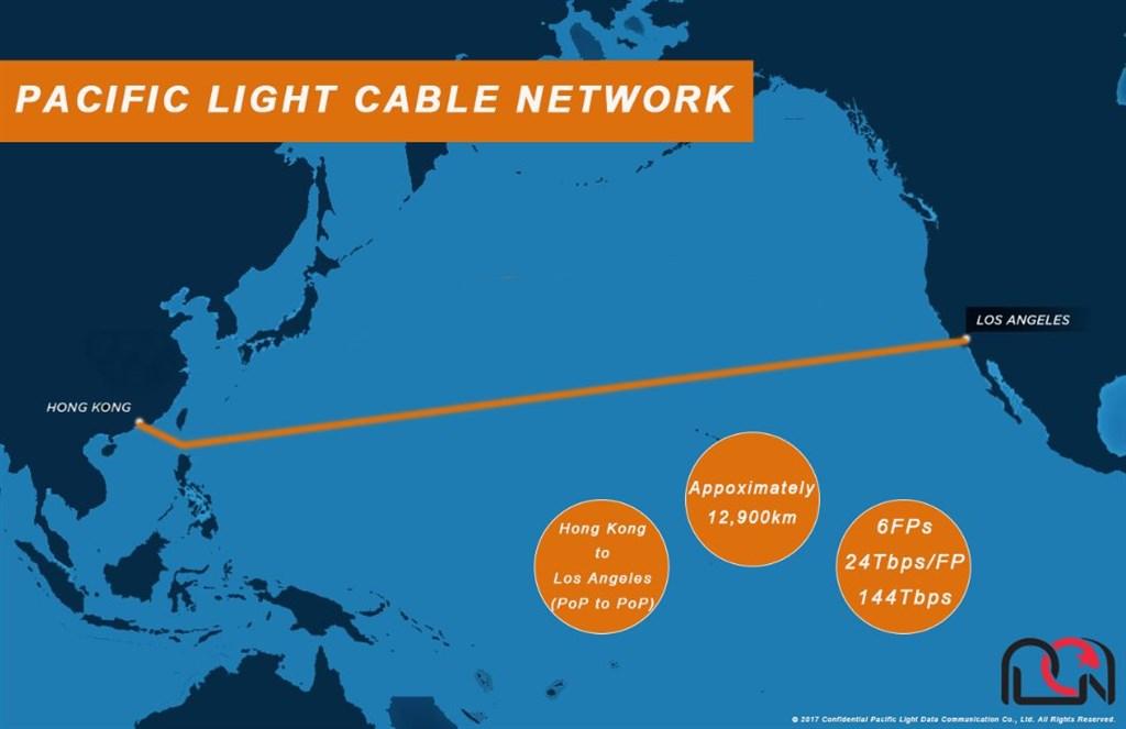 太平洋光纜連接美國與香港的海底電纜啟用計畫,再遭美國司法部建議否決。