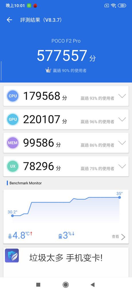 內置 8GB RAM 及 256GB ROM,配合 Snapdragon 865 處理器, AnTuTu 測試成績達 577,557 分,相當不錯。