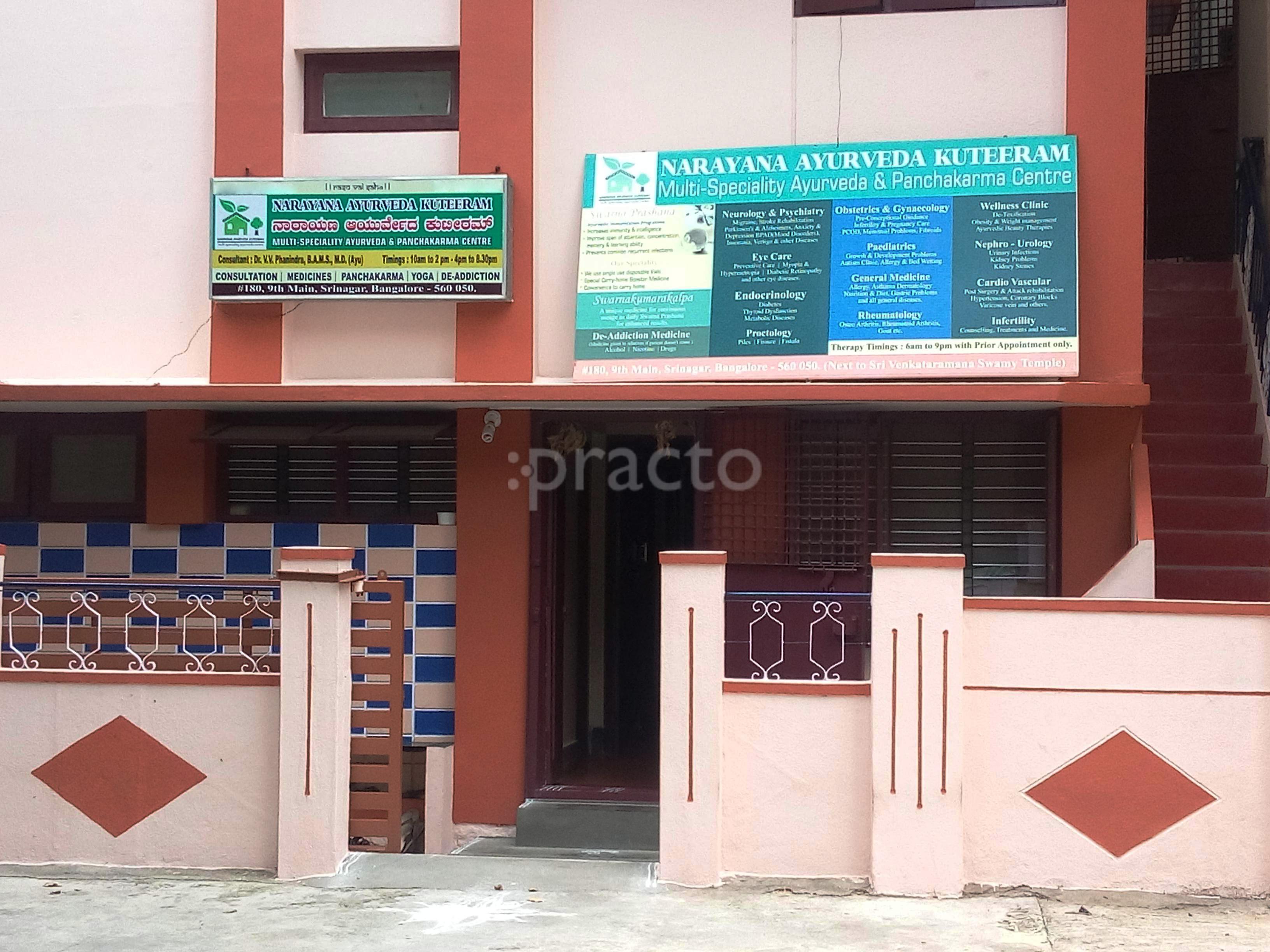 Sexual medicine clinic bangalore