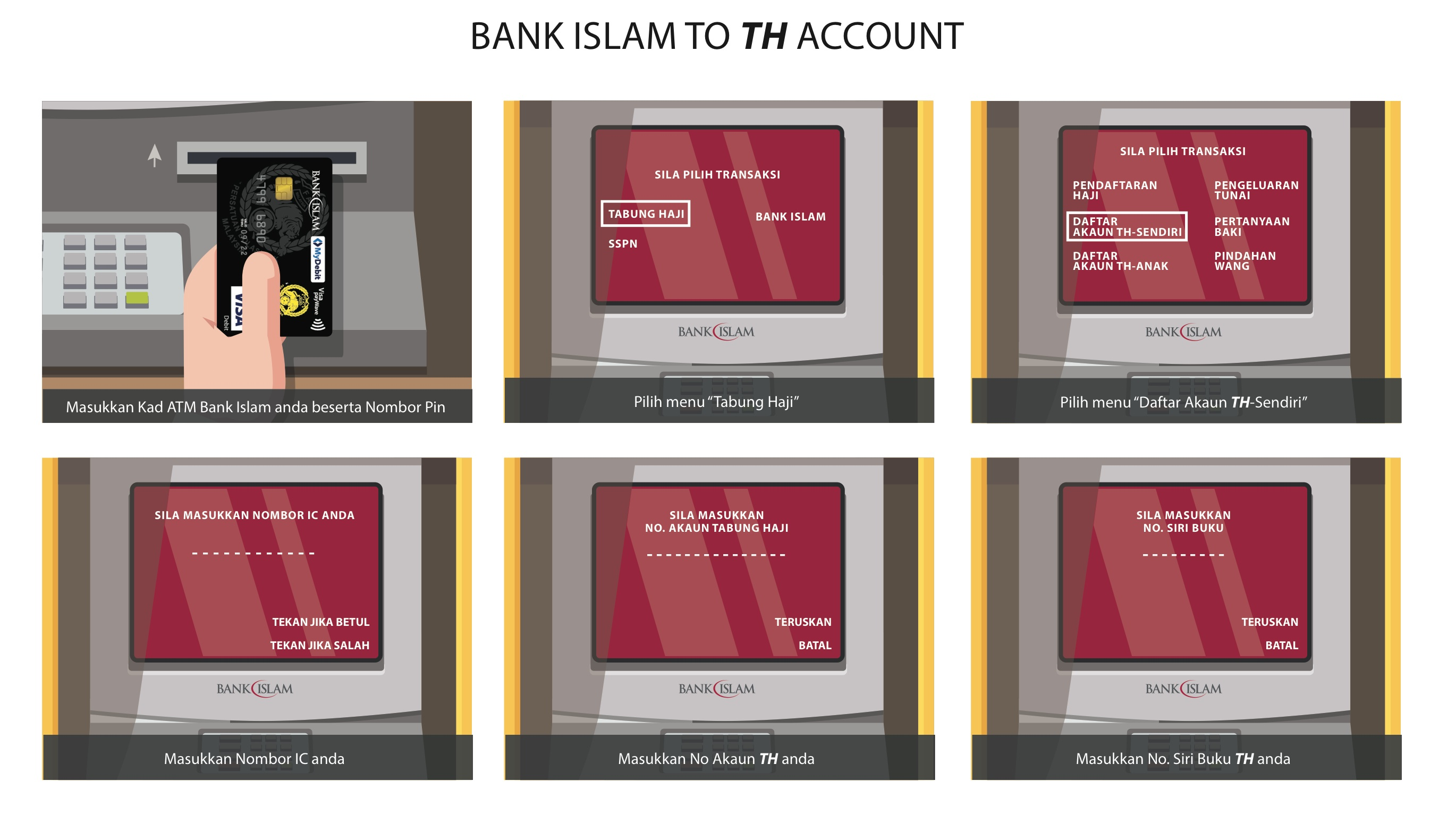 Activation Of Atm Card Link