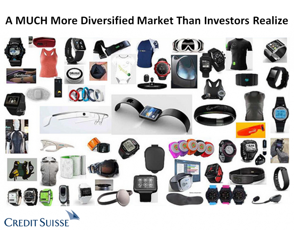 Credit Suisse Says Wearable Tech 'The Next Big Thing. Image 2A. Image size:1024x801px