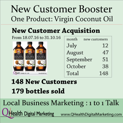 Successful Results from New Customer Booster Using Virgin Coconut Oil. Image size:400x400px