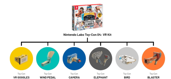Nintendo_switch_labo_vr_kit_1552374488