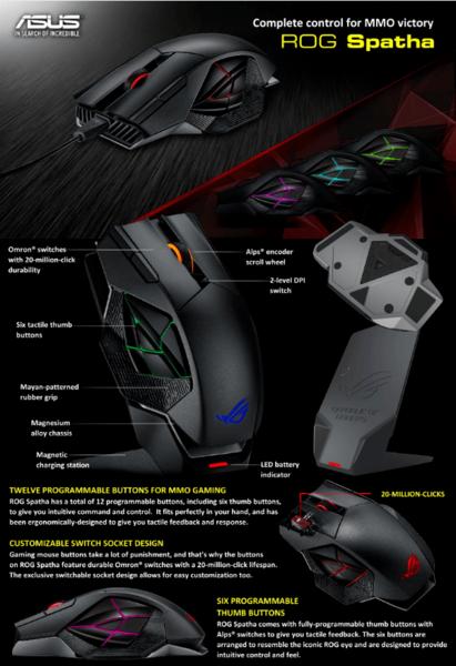 Asus_rog_spatha_gaming_mouse_1557211513