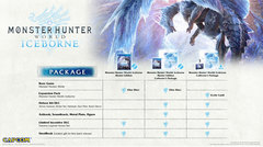 Monster_hunter_world_iceborne_master_edition_1567938907
