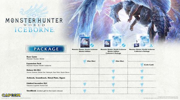Monster_hunter_world_iceborne_master_edition_1567939042