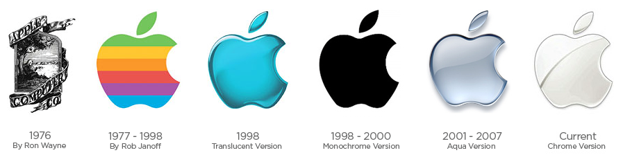 Apple, Steve Jobs, Computers, Apple Inc., Mac, Macbook