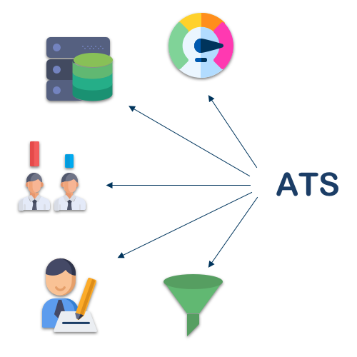 features of an ats