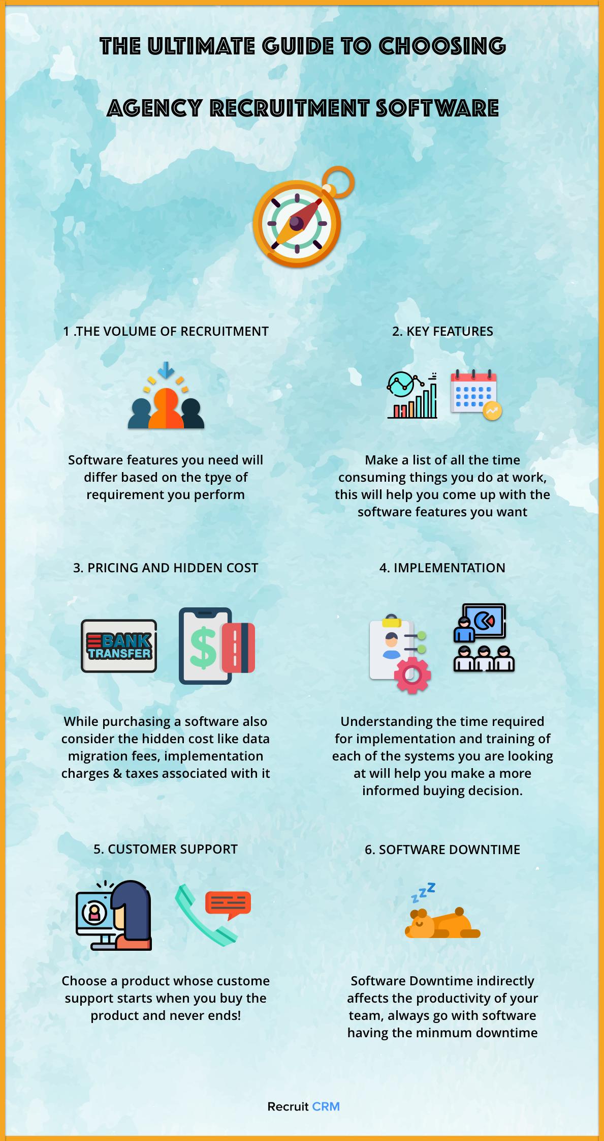 Choosing Recruitment Software Infographic