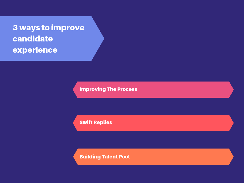 improve candidate experience