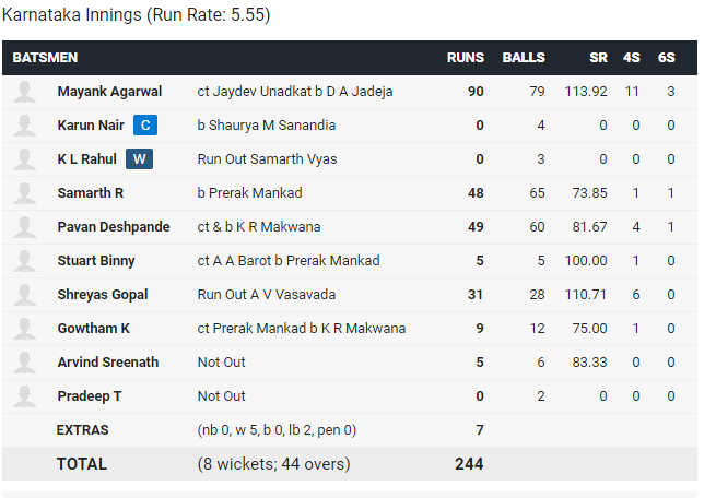 Vijay hazare trophy final. Courtesy - BCCI