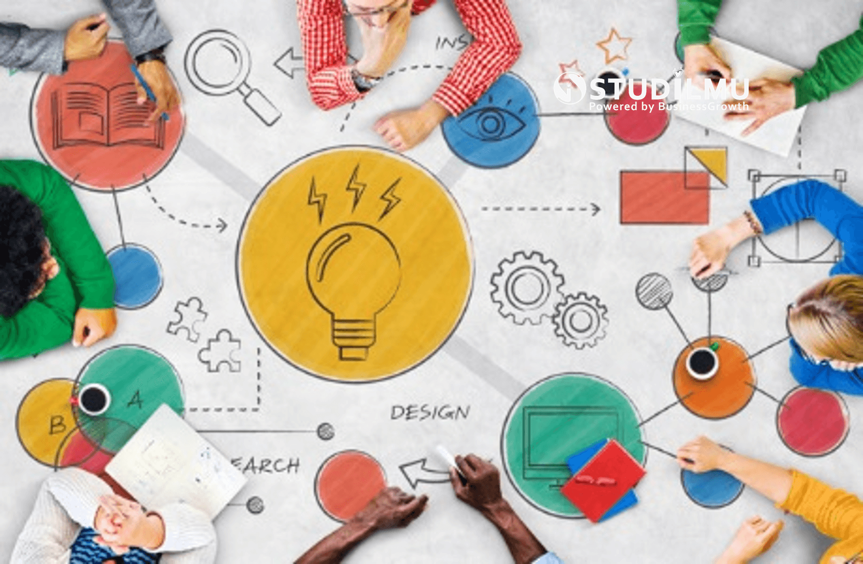 STUDILMU Career Advice - 15 Cara Mendorong Ide Kreatif dan Inovatif dalam Tim Kerja