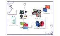 Unique Corporate Gifts Supplier In Singapore