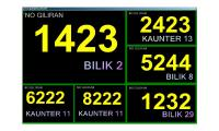 Queue Management System in Hospital - LED Display Board