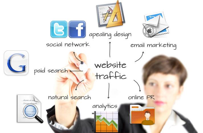 5 kinh nghiệm quan trọng cần biết để kinh doanh online hiệu quả