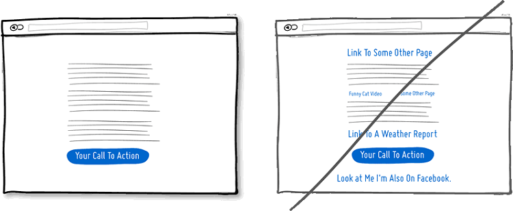 75 giao diện người dùng giúp tăng tỷ lệ chuyển đổi cho website