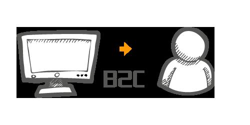 Đặc điểm và nguyên tắc cơ bản của mô hình B2C trong kinh doanh thương mại điện tử