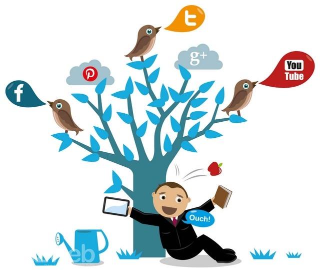Bí quyết tiếp thị mạng xã hội giúp bạn tăng doanh số bán hàng cực nhanh