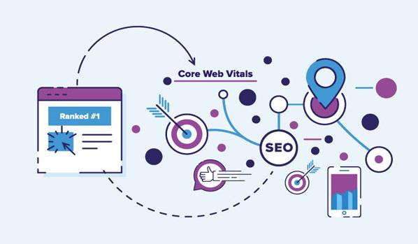 7 mẹo tối ưu Chỉ số thiết yếu về trang web Core Web Vitals & Page Experience