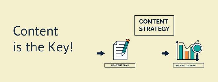 Hướng dẫn tạo website - Cách lập trang web từ A - Z