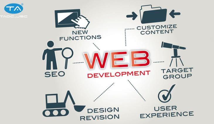 [Infographic] 26 việc cần chú ý khi phát triển một website