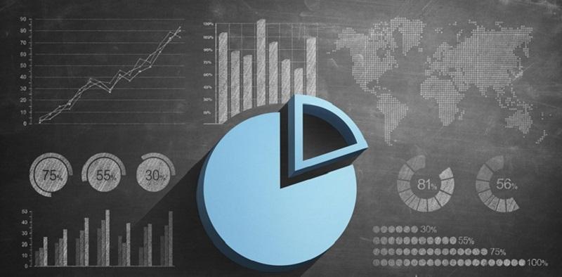 market share là gì?