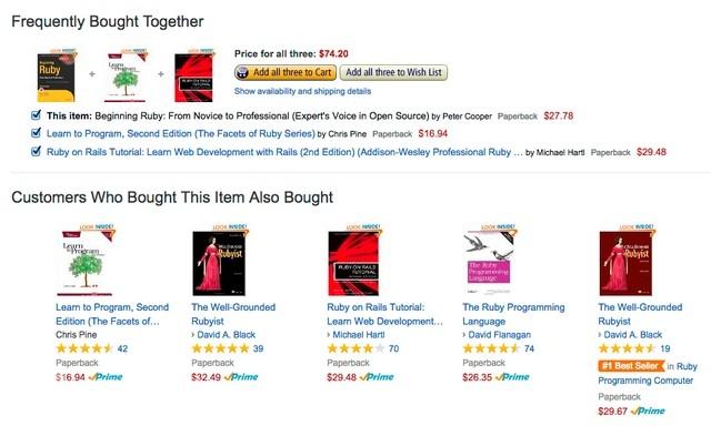 Bán chéo sản phẩm có liên quan - chiến lược thương mại điện tử của Amazon